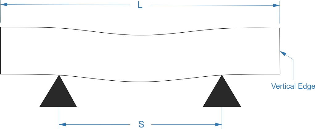 Representation of airy points